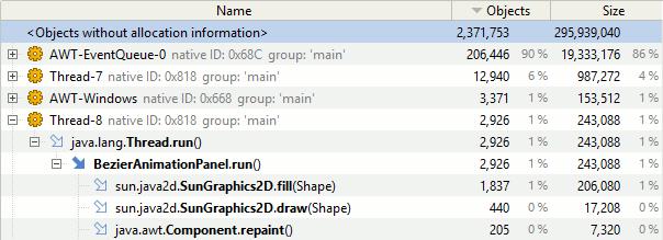 YourKit Java Profiler Help - Allocations
