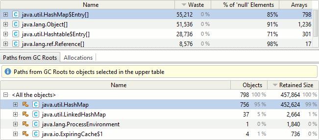 YourKit Java Profiler Help - Memory inspections