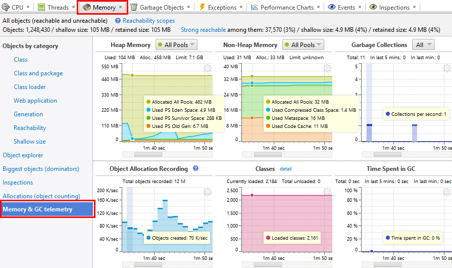 YourKit Java Profiler Help - Memory telemetry