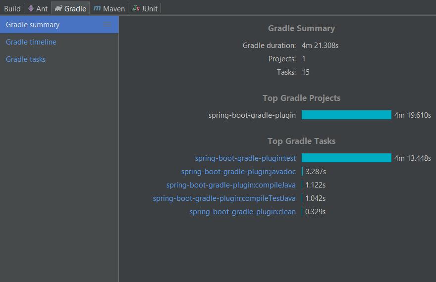 YouMonitor Help - Gradle
